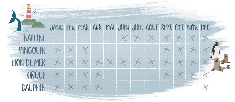 calendrierfaune